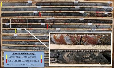 Figure 7 – Drill Hole LE20-51 Core Photo of Mineralization (CNW Group/IsoEnergy Ltd.)