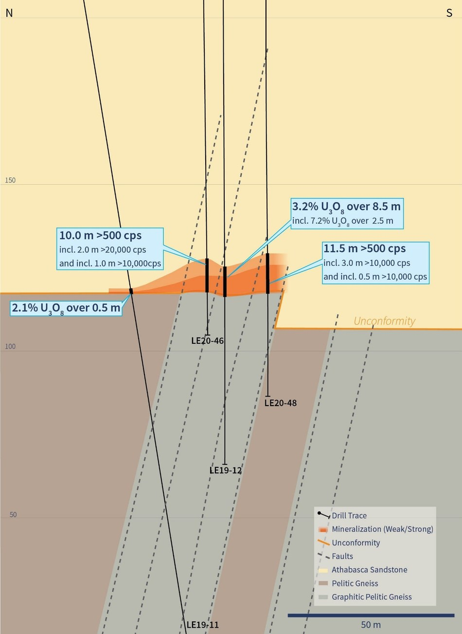 Figure 8 – Cross Section 4485E (Drill Holes LE20-46 and LE20-48) (CNW Group/IsoEnergy Ltd.)