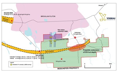Figure 2. Compilation map showing the 2020 grid and untested I.P anomalies located along the interpreted west extension of B14 fault. (CNW Group/Yorbeau Resources Inc.)