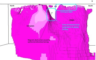 Image D: Section through 3D magnetic inversion model showing rock of relatively high magnetic susceptibility in purple. View looking east. (CNW Group/Northern Shield Resources Inc.)