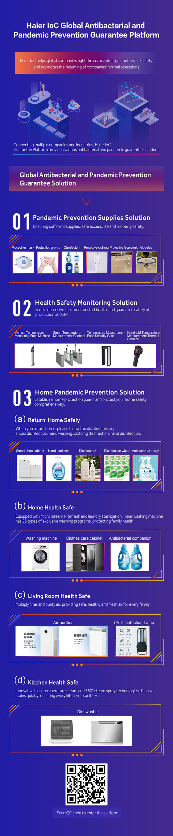 Haier Smart Home Launches IoC Global Antibacterial and Epidemic Prevention Guarantee Platform.