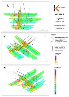 Figure 2 – Plan Map of Near Surface Oxide Gold Anomalies from Chargeability (CNW Group/Kore Mining)