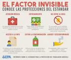 Cómo reducir los riesgos por la exposición a pesticidas agrícolas