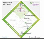 Accounting Seed Lands First Place in Emotional Footprint Award from SoftwareReviews