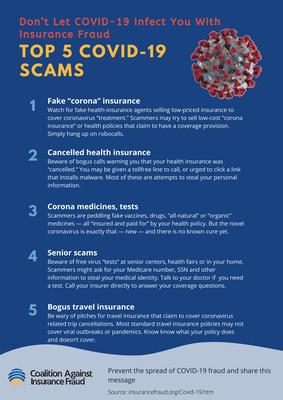 Infographic: Coronavirus Insurance Scams
