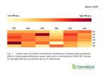 Cannabics Pharmaceuticals Study Shows Complex Combinatorial Anti-tumor Activity of Cannabinoids