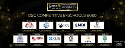 IIM Bangalore, IIM Kozhikode, Indian School of Business (ISB) Shine as Dare2Compete Competitive B-Schools 2020