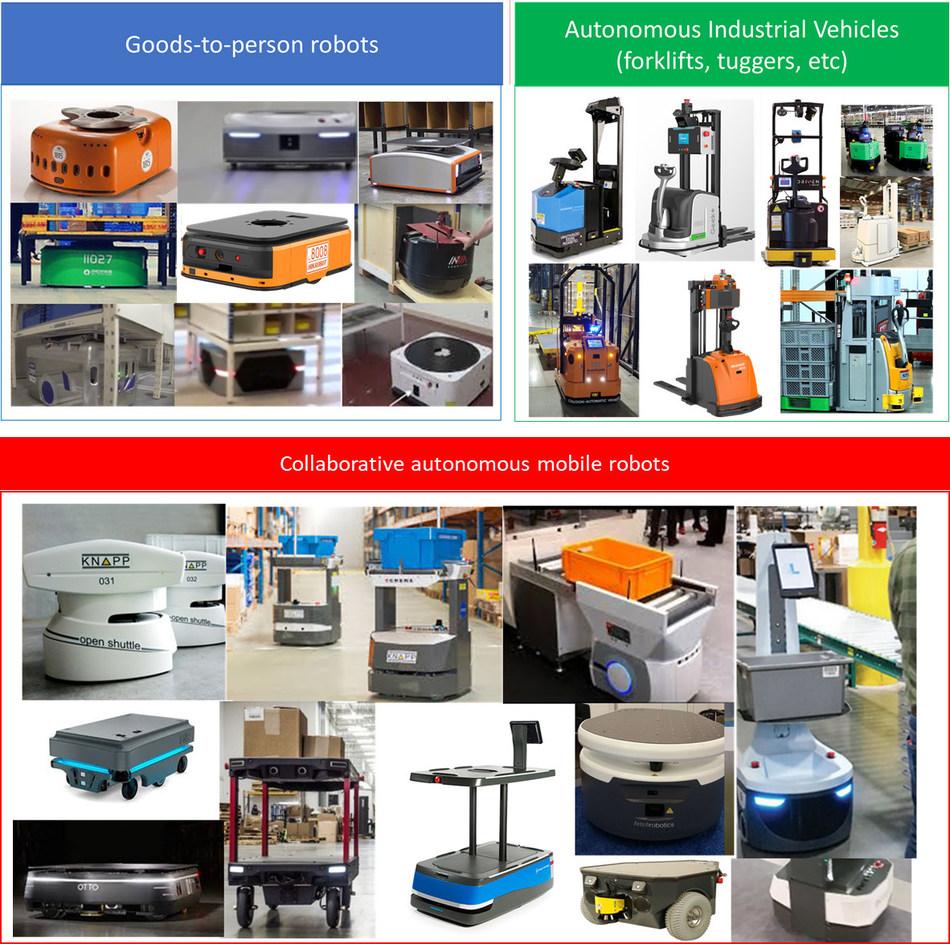 1. An uncomprehensive list of firms whose products are shown in the panel: Amazon, Geek Plus, GreyOrange, Flashhold (Quicktron), HIK Vision, Scallog, Eiratech, Hitachi, SeeGrid, Baylo, Vena Technologies, Kollmorgen, HIK Vision, AutoGuide (Teredyne), RoboCV, Knapp, Omron Adept Mobile Robotics, Mobile Industrial Robots (Teredyne), Locus Robotics, Canvas Technologies (Amazon), 6 River (Shopify), Otto Motors, Fetch Robotics. For more information, please visit www.IDTechEx.com/Mobile