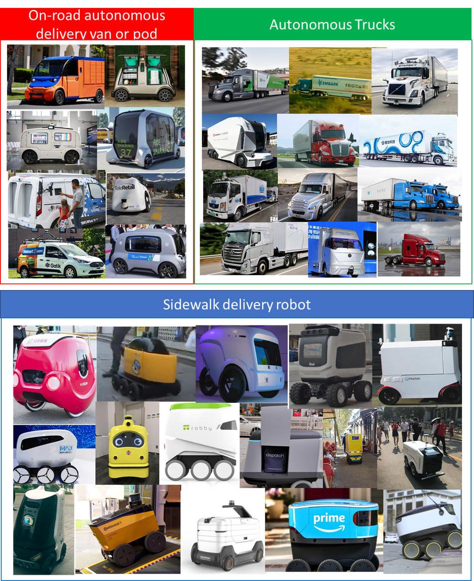 2. An uncomprehensive list of firms whose products are shown in the panel: Zhen Robotics, Meituan-Dianping, ZMP, Alibaba, Continental, Segway, Refraction, TwinWheel, Robby Technology, Amazon, Dispatch (Acquired by Amazon), Starship Technologies, KiwiBot, JD, TeleRetail, Toyota, Neolix, Nuro, Ford, Gatik, TuSimple, embark, Starsky (shut down), Ike, Einride, Kodiak, PlusAI, Fabu, Daimler, Waymo, Hyundai, Baidu, DroneFutureAviation. For more information, please visit www.IDTechEx.com/Mobile