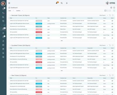 El Grupo OTRS presenta la versión 8 de su paquete de gestión de servicios OTRS