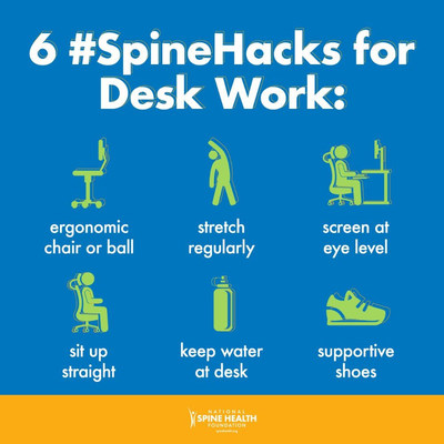 SpineHacks(TM) are simple tricks you can do to strengthen your spine to lessen or avoid neck or back pain.  While you're at home, create a dedicated space, get up twice an hour, chair height and computer height, stay hydrated and keep moving! Learn more at www.spinehealth.org