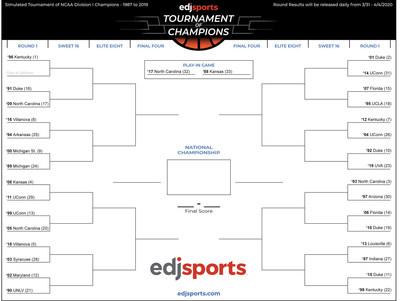 EdjSports Holds Two Virtual NCAA Men's Basketball Tournaments