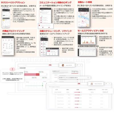 VYMOアプリの主な機能