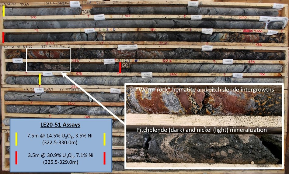 Figure 2 – Drill Hole LE20-51 Core Photo of Mineralization (CNW Group/IsoEnergy Ltd.)