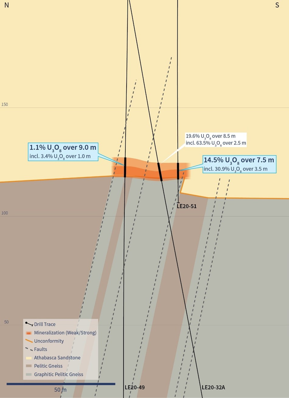 Figure 4 – Cross Section 4510E (Drill Holes LE20-49 and LE20-51) (CNW Group/IsoEnergy Ltd.)