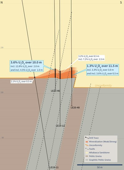 Figure 5 – Cross Section 4485E (Drill Holes LE20-46 and LE20-48) (CNW Group/IsoEnergy Ltd.)