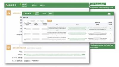 上海燃气区块链项目数字化信息后台页面