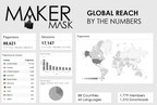 Maker Mask Responds to COVID-19 Pandemic by Enabling Small Batch Production Sites Around the World to Produce Protective Masks