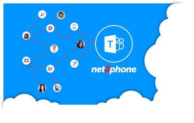 Integração MS Teams + telefonia em nuvem. Créditos: net2phone
