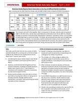 Honda March 2020 Sales