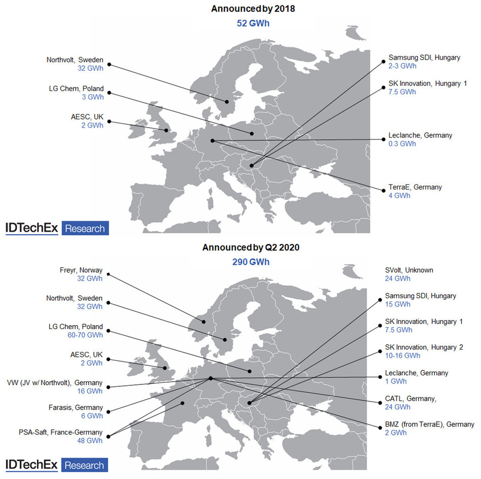 """Investment into Li-ion production in Europe has been rapid. Source: IDTechEx """"Li-ion batteries 2020-2030"""" (www.IDTechEx.com/Lithium). (PRNewsfoto/IDTechEx)"""