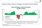 Senior Housing Wealth Reaches Record $7.23 Trillion