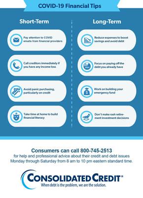 Consolidated Credit ha ayudado a más de 10 millones de personas a superar problemas financieros y de deuda. Su misión es ayudar a familias en los Estados Unidos a poner fin a crisis financieras y resolver problemas de manejo de dinero mediante educación y asesoramiento. (PRNewsfoto/Consolidated Credit)