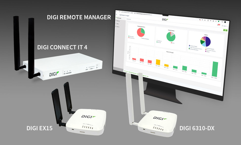 Remote work Digi International Products