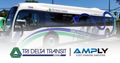 AMPLY Power is managing the charging of electric buses for Eastern Contra Costa Transit Authority, operating under the name Tri Delta Transit. AMPLY identified 40 percent of annual energy savings its managed charging software platform could realize, while guaranteeing vehicles were charged and ready to work each day.