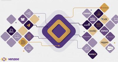 Venzee - AI-Driven Content Distribution (CNW Group/Venzee Technologies Inc.)