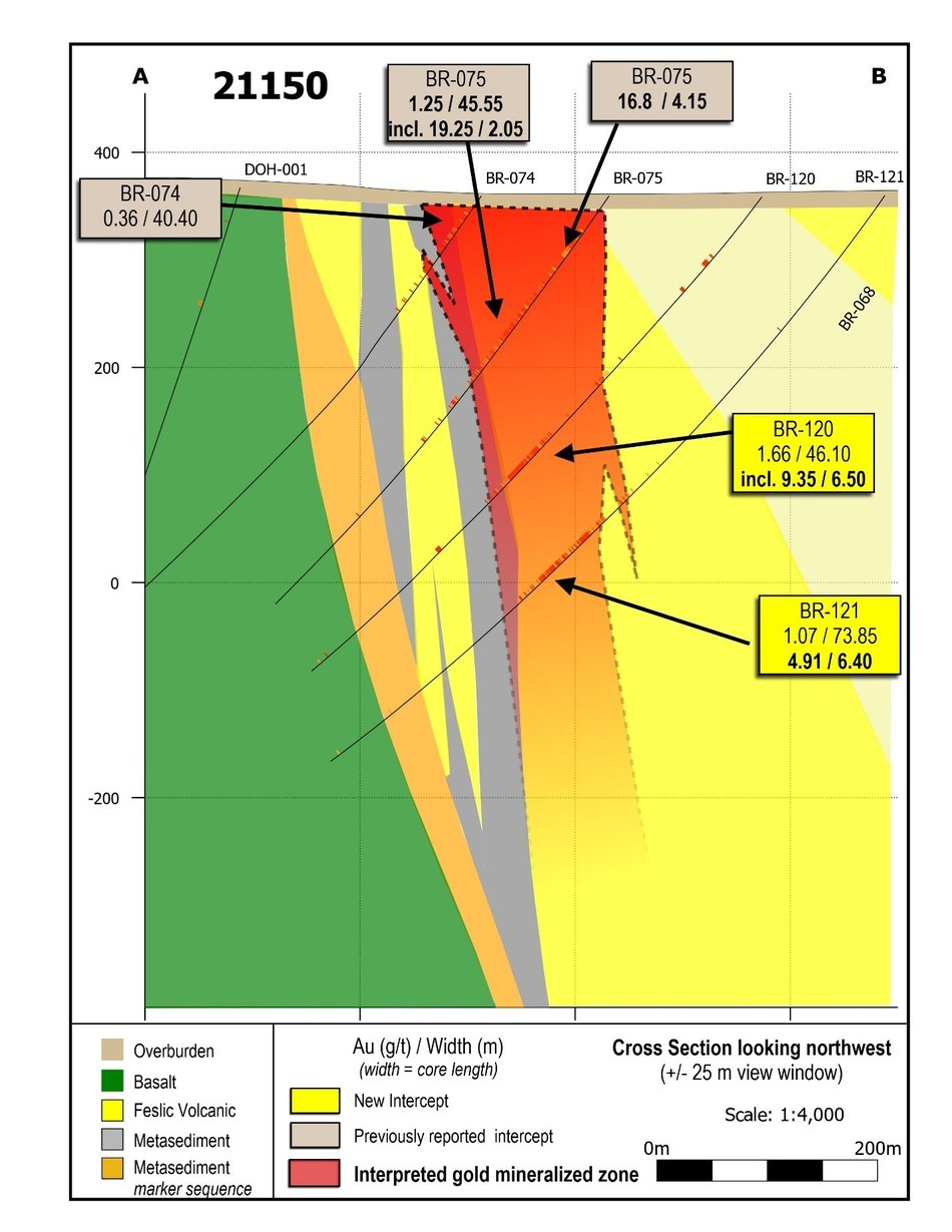 Figure 3: Section 21150.  This previously undrilled gap along the LP Fault zone has returned continuous gold mineralization over approximately 400 vertical metres.  This drill section is located 1.15 kilometres to the northwest of the section in Figure 2. (CNW Group/Great Bear Resources Ltd.)