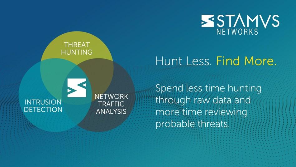 Staumus_Networks_Investment