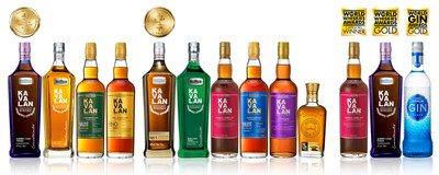 Lineup for 2020's biggest Kavalan winners so far