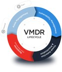 Qualys VMDR® - Vulnerability Management, Detection and Response - Now Shipping