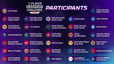 NHL Player Gaming Challenge™ Presented by Honda Puts NHL Players' Virtual Hockey Skills to the Test