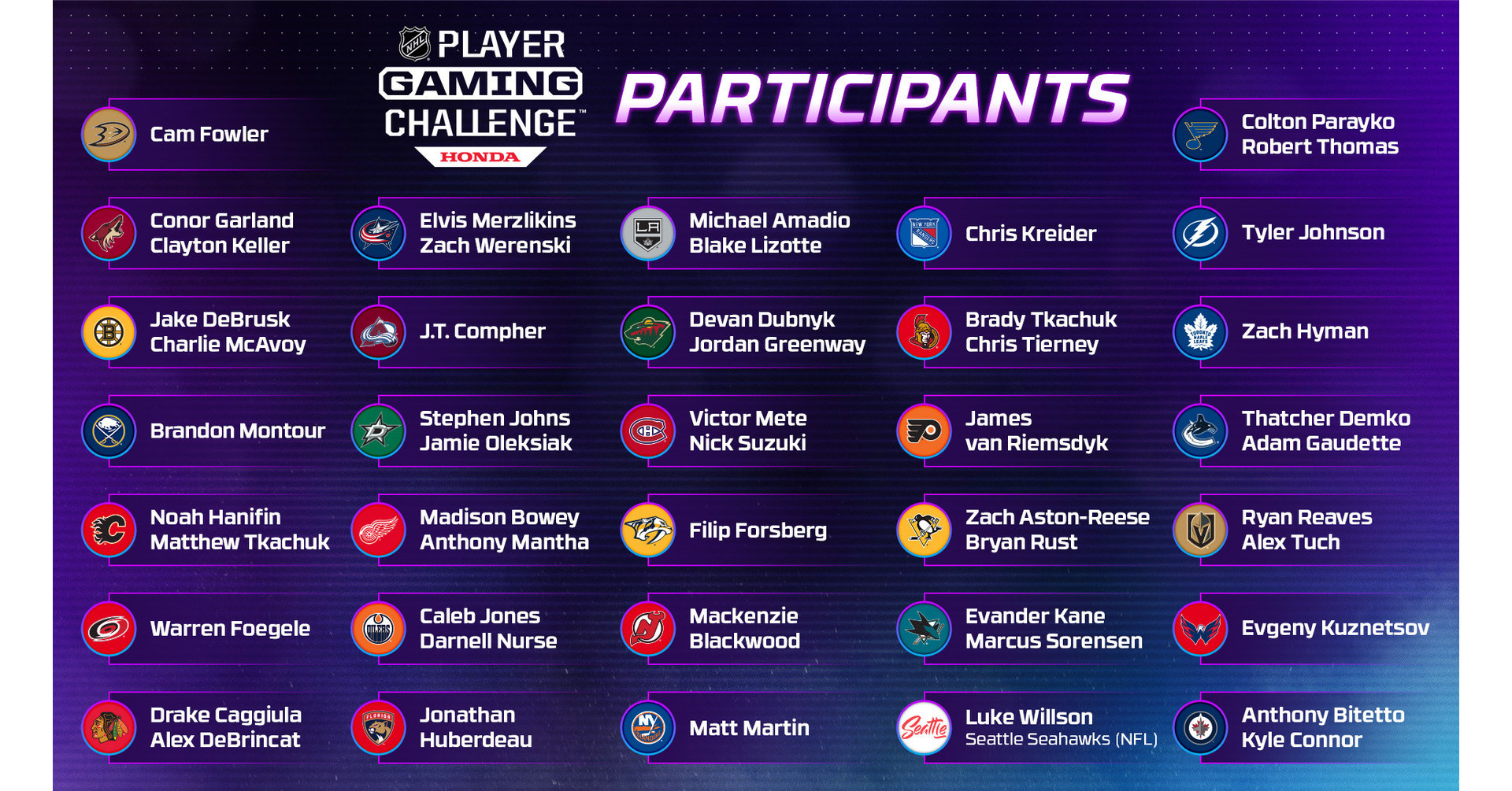 Nhl Player Gaming Challenge Presented By Honda Puts Nhl Players Virtual Hockey Skills To The Test