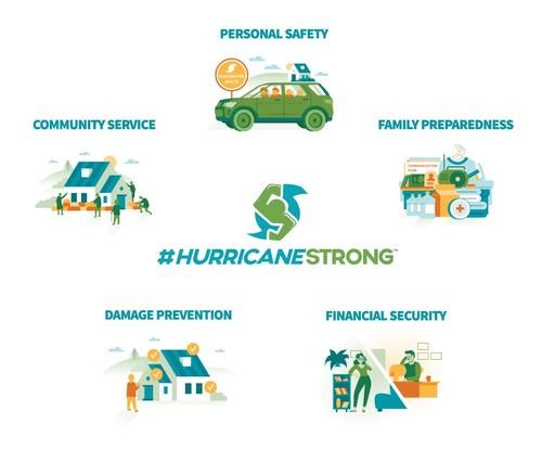 #HurricaneStrong #AtHome 2020 Kickoff