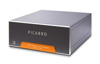 Picarro Announces Family of Products for Measuring Ethylene Oxide