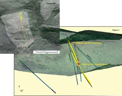 Figure 3 (CNW Group/Northern Shield Resources Inc.)