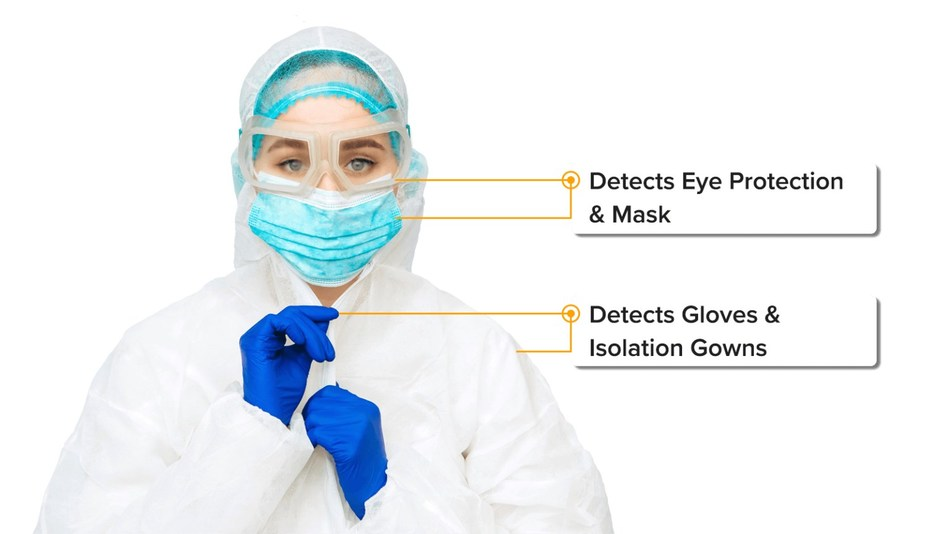 Inspiren's computer vision technology can identify if clinical staff are wearing the proper personal protective equipment in the care environment.
