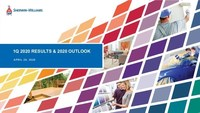 The Sherwin-Williams Company Reports 2020 First Quarter Financial Results