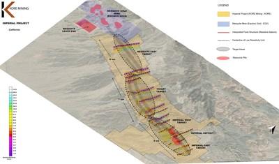 Figure 2 – Mesquite to Imperial Ground Geophysics Interpretation (CNW Group/Kore Mining)
