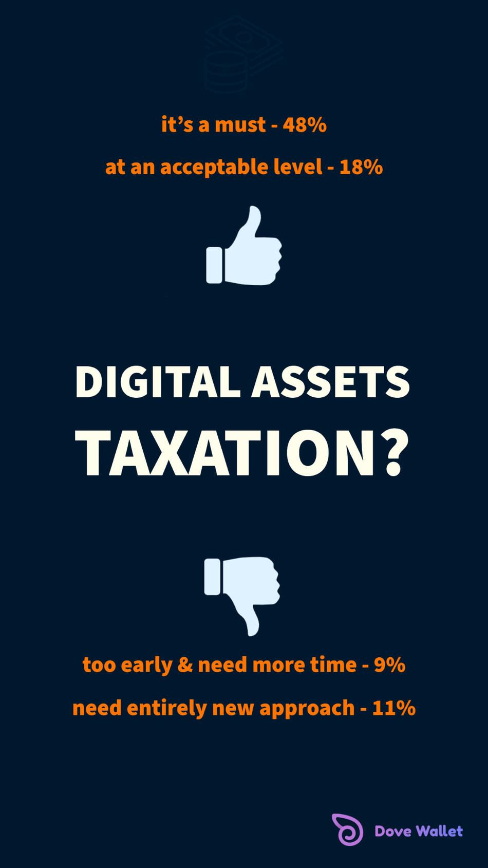 Survey on digital asset taxation