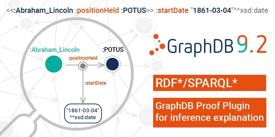 Ontotext's GraphDB 9.2 Supports RDF* to Match the Expressivity of Property Graphs