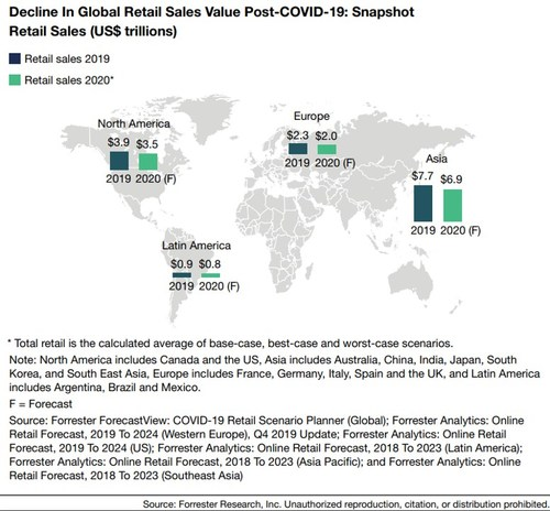 Forrester_Snapshot_Infographic