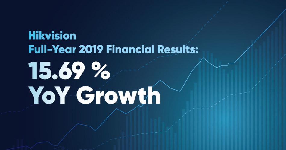 Hikvision Full-Year 2019 Financial Results: 15.69% YoY Growth