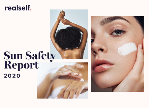 According to the 2020 RealSelf Sun Safety Report, 62% of Americans use anti-aging products daily, but only 11% wear sunscreen daily.