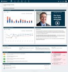WorkBoard ermöglicht Benutzern jeglicher Kompetenzlevel die dynamische Erstellung von OKR Dashboards und Geschäftsberichten