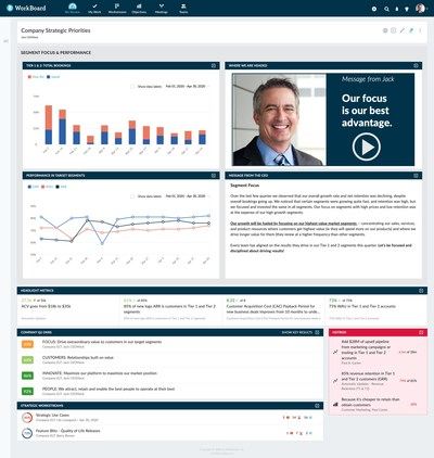 Drive strategic priorities faster with WorkBoard.