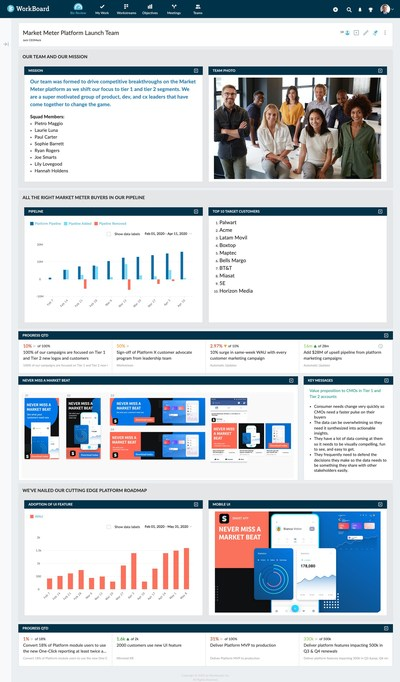 WorkBoard_market_meter_platform